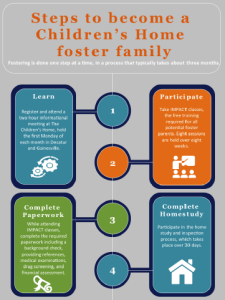 Steps to become a foster family